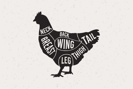 tagli del pollo